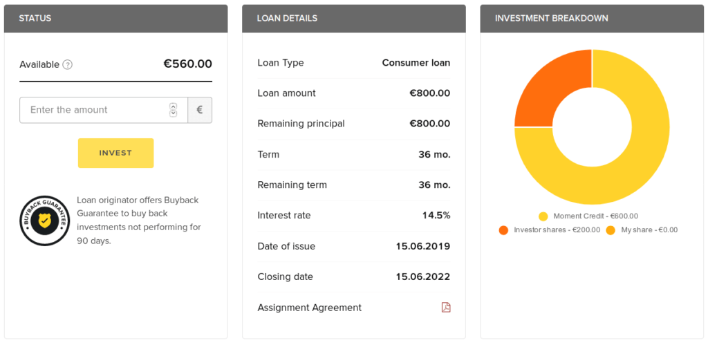 Loan detail at Viventor