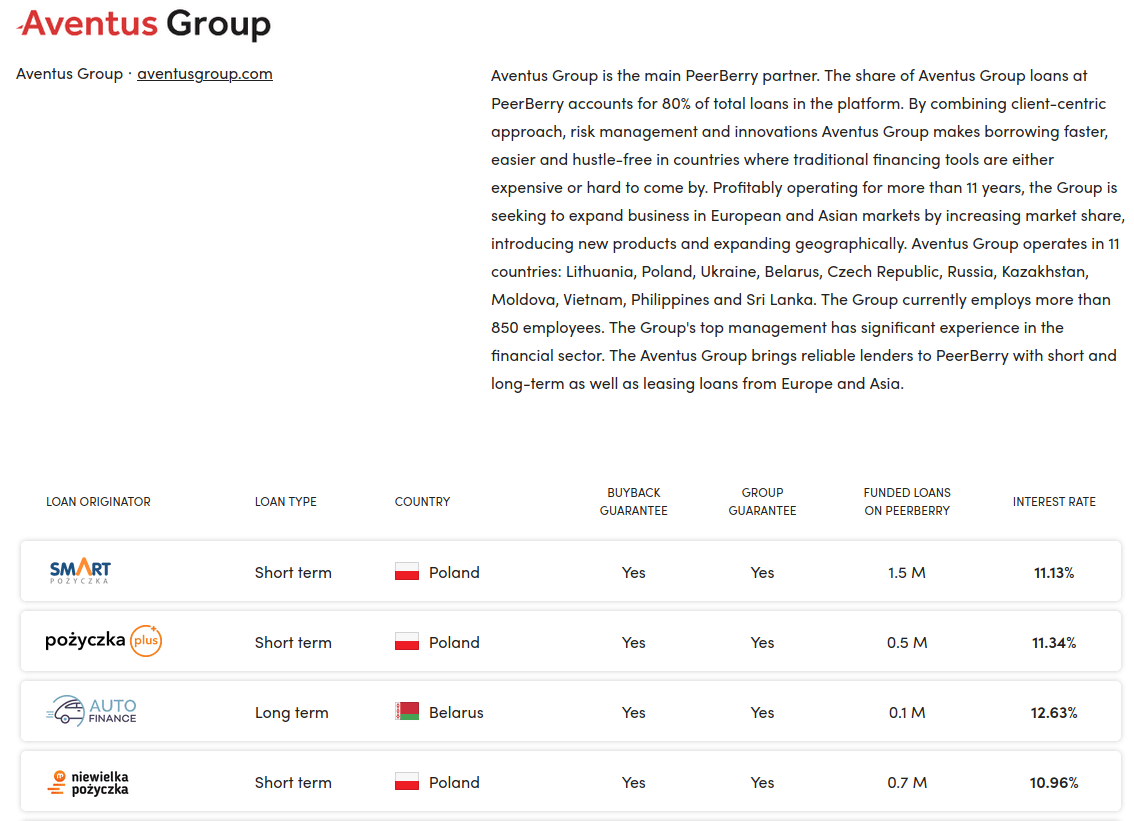 Description of Aventus Group and list of several loan originators belonging to this group